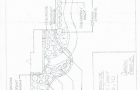 Weathersfield-Development-Landscaping-Redesign